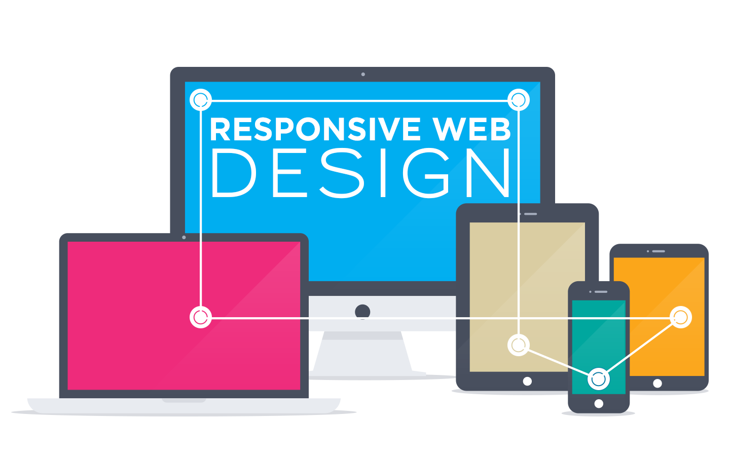 Web Design a success for your company